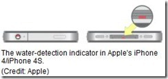 Apple_water_detection